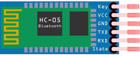 「HC-05」的圖片搜尋結果