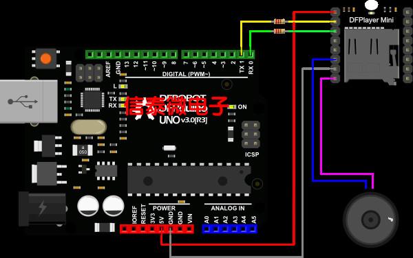 DFPlayer MP3 Player mini 播放模組 MP3 開發模組 語音撥放 音樂播放 - 台灣智能感測科技