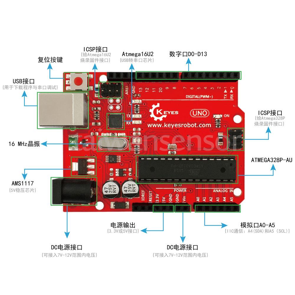 Arduino Uno Rev3 副廠開發板含傳輸線 Arduino Uno r3