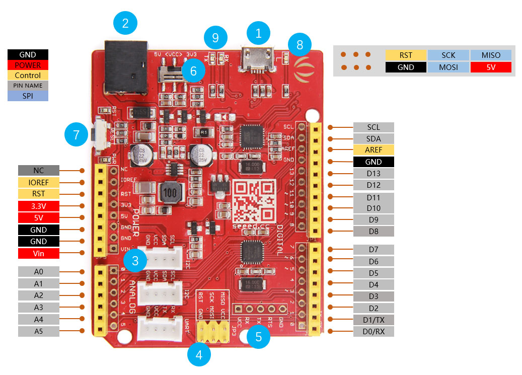 Seeeduino 開發板 V4.2 原廠品質 比副廠 Arduino uno r3 更好的選擇