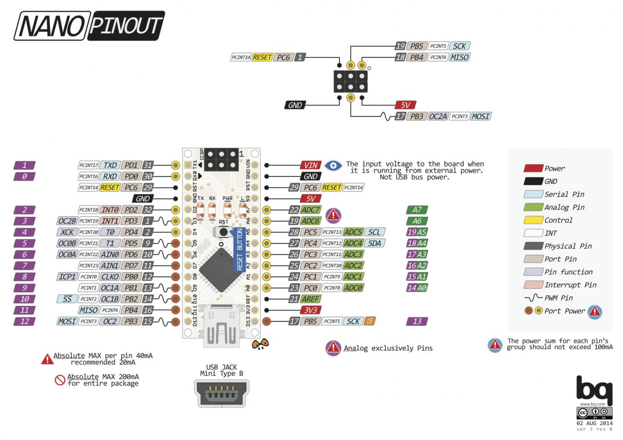 「nano v3 pinout」的圖片搜尋結果