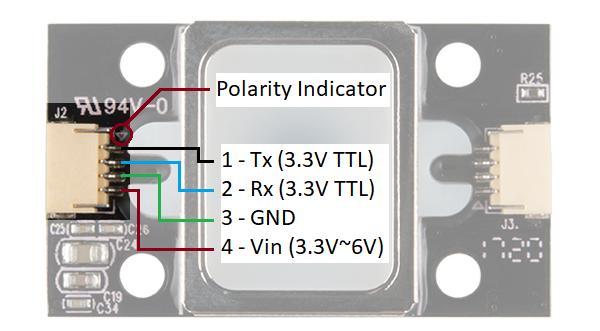 TTL 光學指紋辨識模組