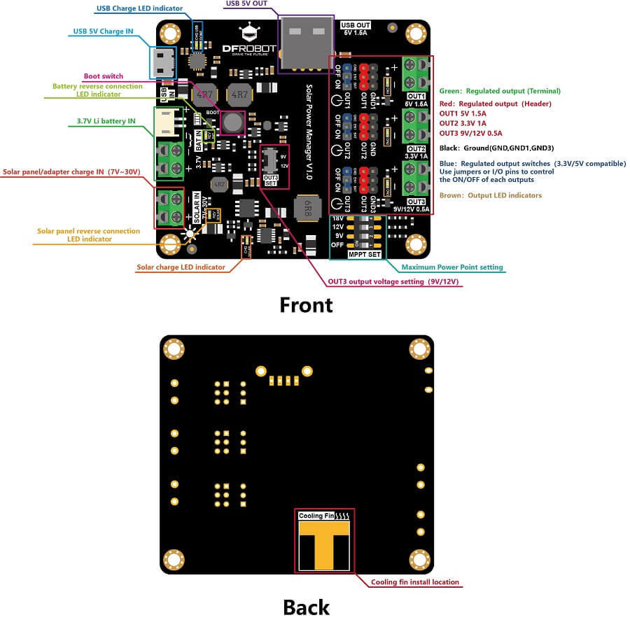 DFR0535-Solar Power Manager Board Overview