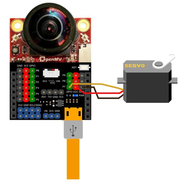 Gravity: I/O Expansion Shield for OpenMV Cam M7 Connection With Servo OpenMV Cam M7 專用擴展板