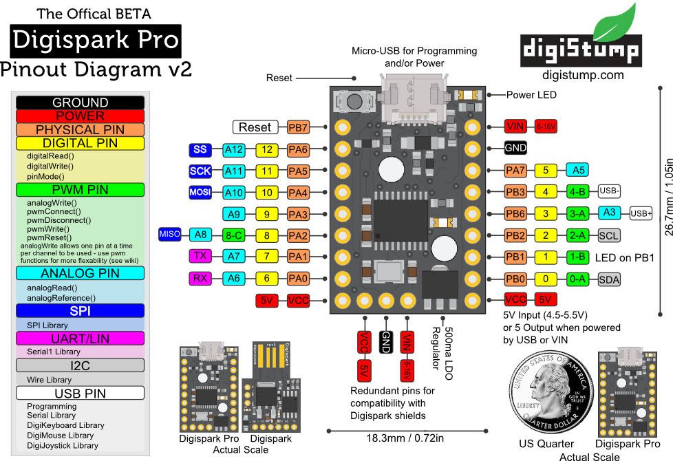 Arduino ATTiny167 相容 Digispark Pro Micro USB 開發板