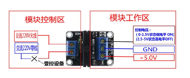 1路5V低電平觸發固態繼電器模組