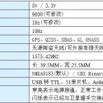 GMD-004408-1