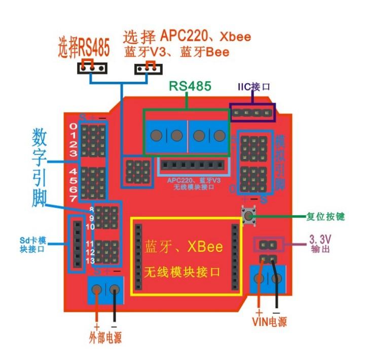 Arduino Xbee IO V5 擴展板