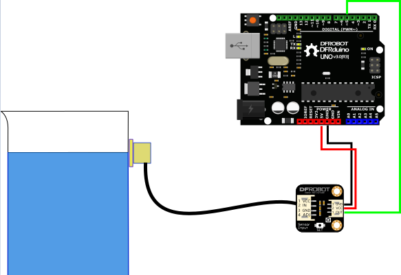 Gravity 數位型非接觸式液位感測器模組