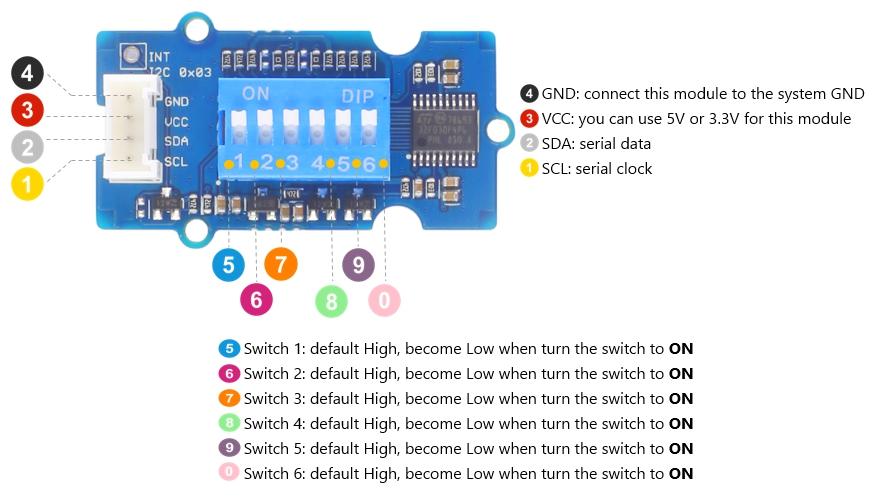 Grove 6位 DIP 開關模組 Grove 6-Position DIP Switch