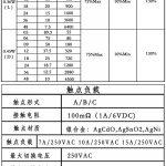 RMD-005083-4