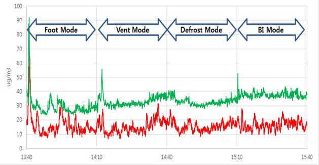 HLDS PS1 雷射型高精度粉塵感測器模組