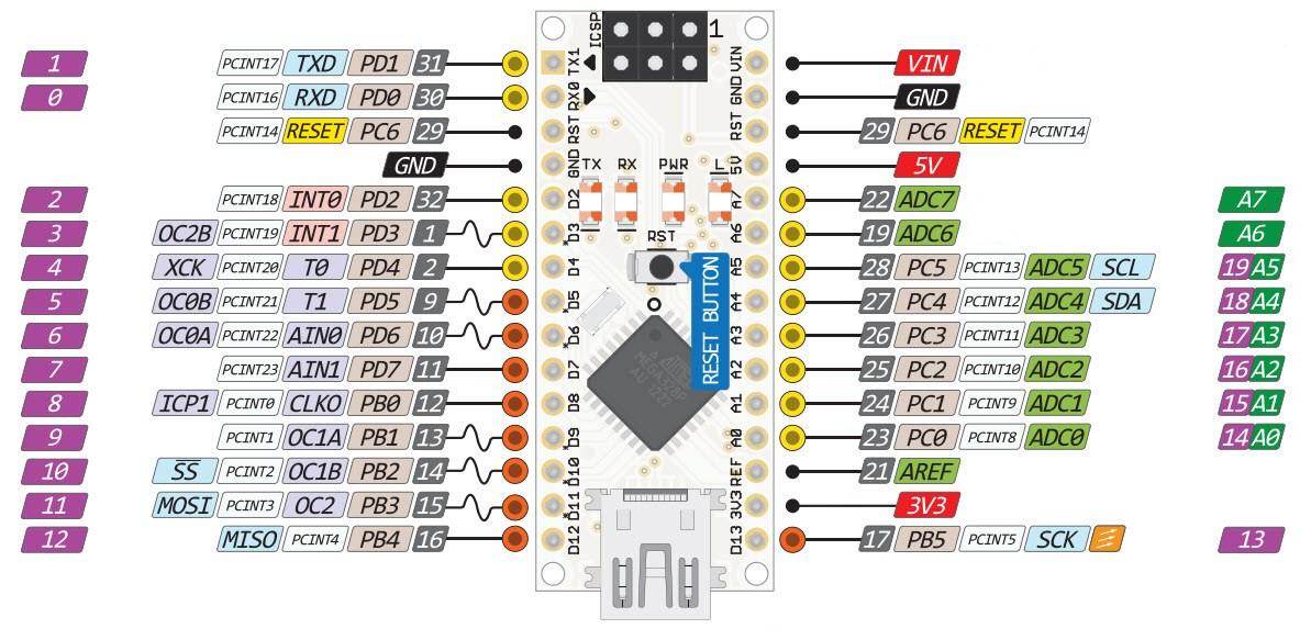 「ARduino NANO V3 PINOUT」的圖片搜尋結果