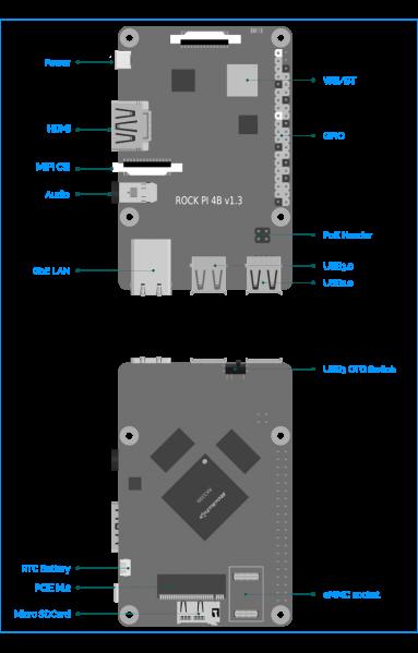 ROCK Pi 4 Model A 4GB 單板電腦