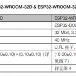 EDB-006621-3