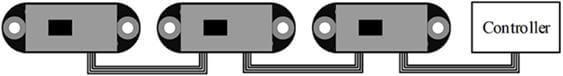 TOF Sense Laser Range Sensor (5m)