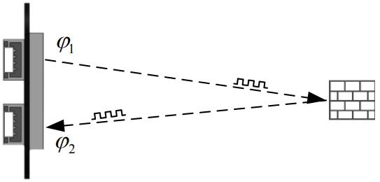 TOF Sense雷射測距模組 (5m) 一款基於TOF技術的鐳射測距感測器,量程為5m,可用於距離檢測,機器人避障,無人機定高等領域