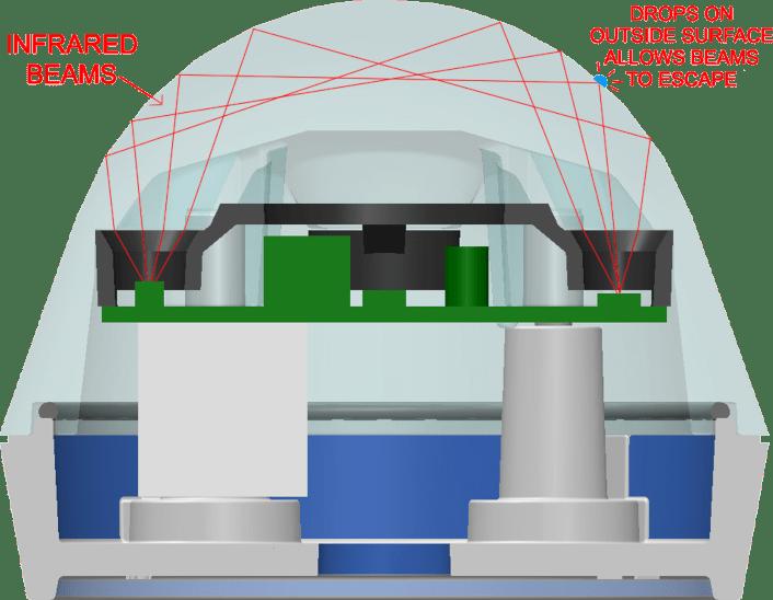 Industrial-Grade Optical Rain Gauge RG-15 光學式雨量感測器