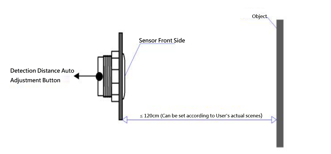 0-200cm 數位型紅外接近傳感器