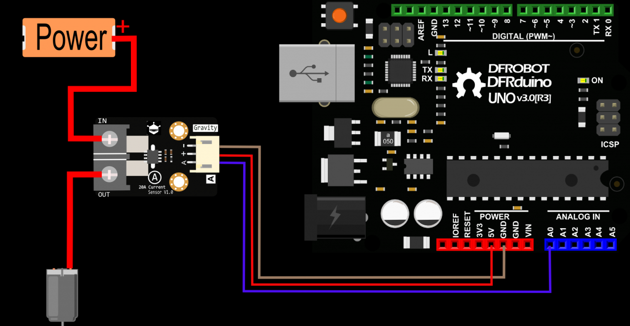 Arduino 20A 電流傳感器
